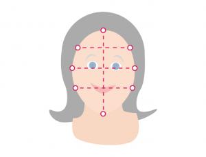 Gesichtsproportionen bestimmen