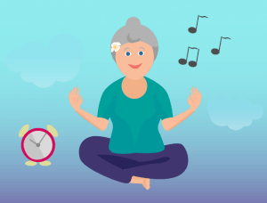 Richtige Atmung Meditation