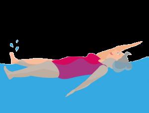 Entlastung der Knie Frau schwimmt